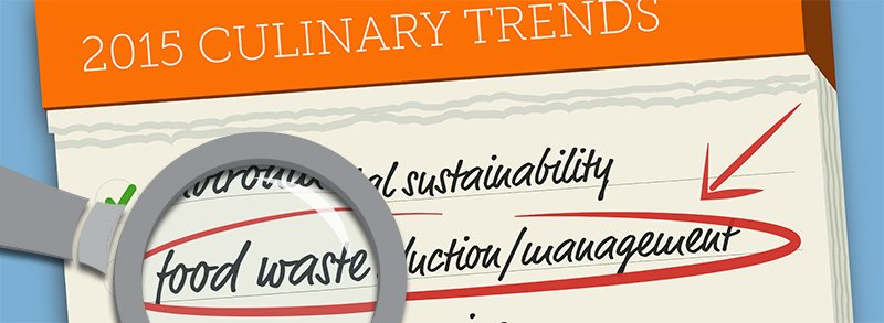 Taking a closer look at the 2015 trends in food and restaurants