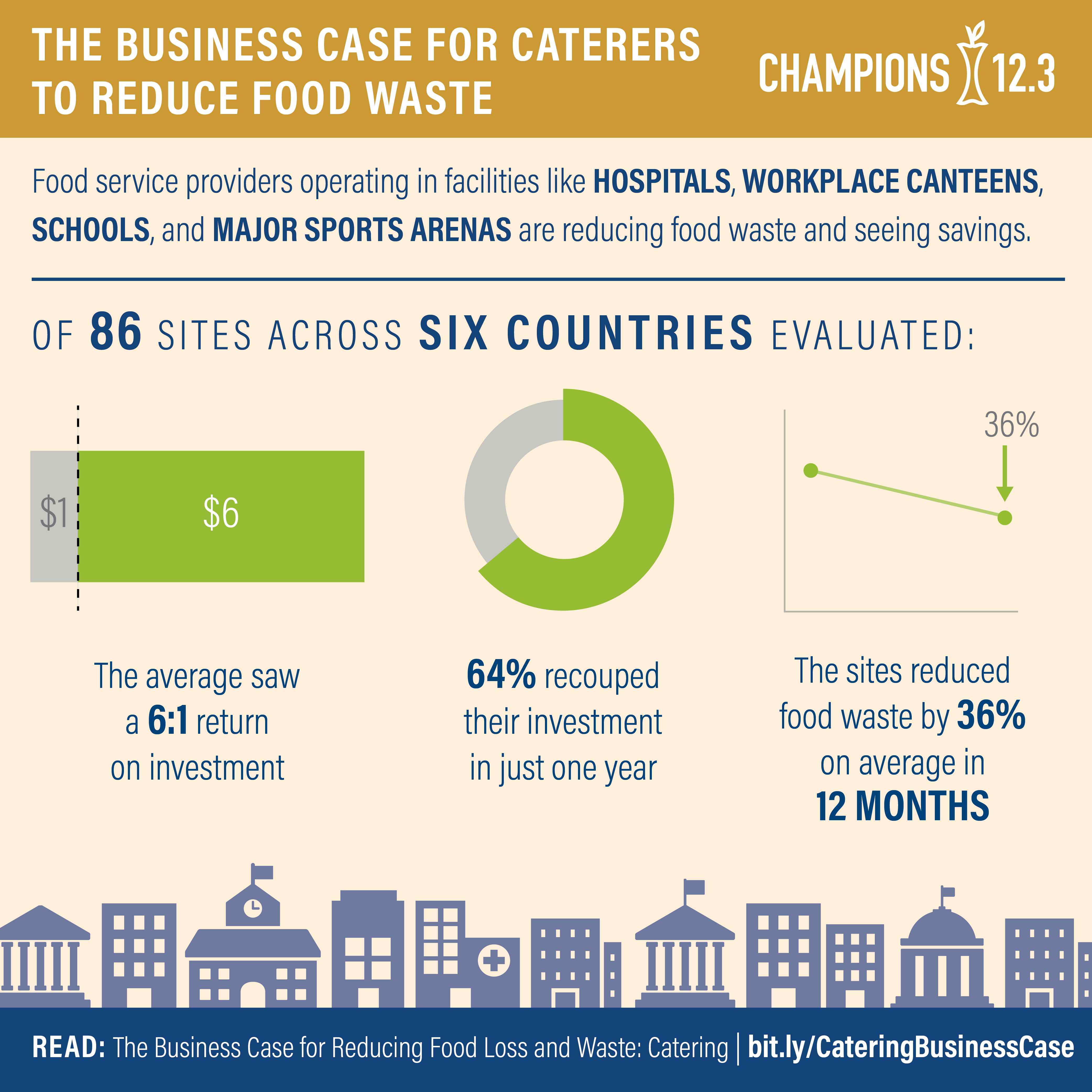 The Business Case_Catering_Infographic