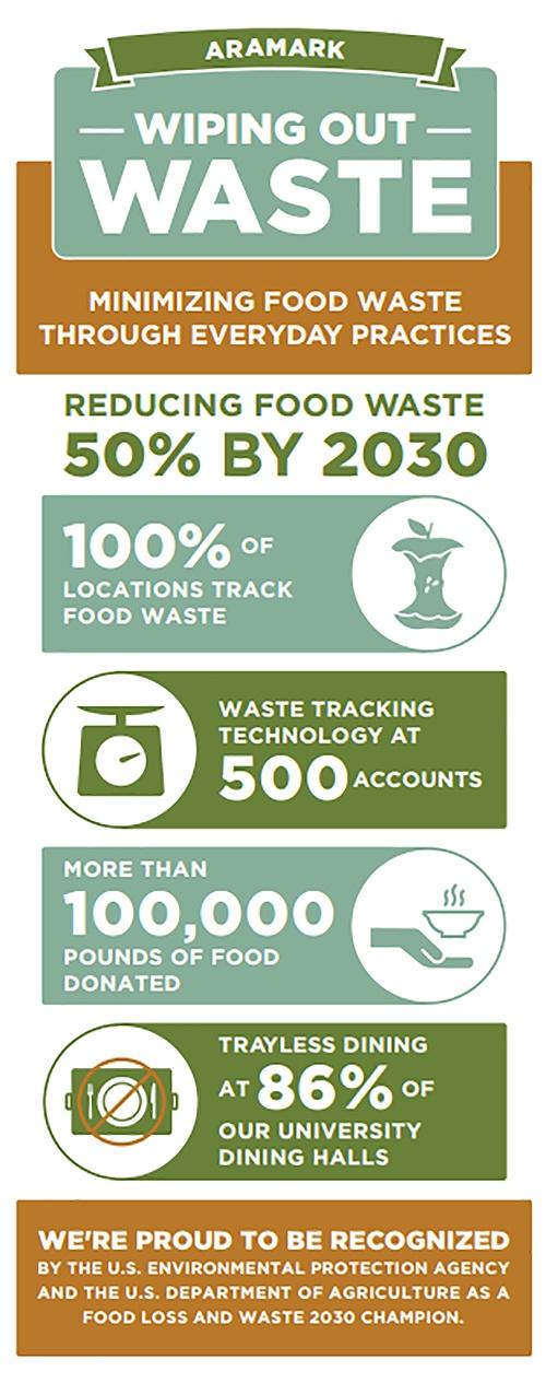 infographic-aramark.jpg